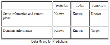 What is data mining and its techniques architecture ccuart Choice Image