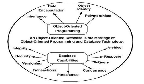Database Systems Pdf